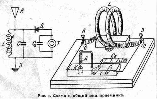 Полезные схемы для радиолюбителей своими руками
