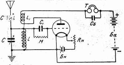 Рис. 8. Схема регенеративного приемника (приемника с обратной связью)